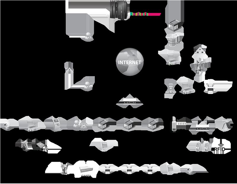 Esquema da infra-estrutura do Sistema de Gestão de Bilheteiras – Software de Bilhética